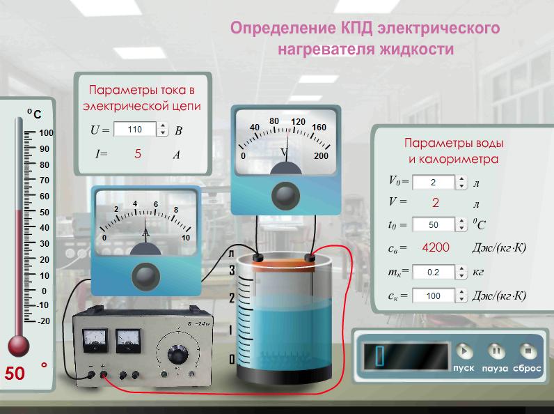 Виртуальные лабораторные работы по физике