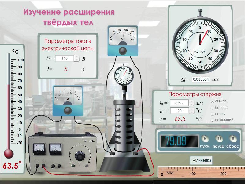 Виртуальная лабораторная работа по физике